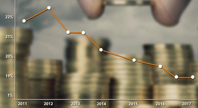 الترفيع في نسبة الفائدة المديرية
