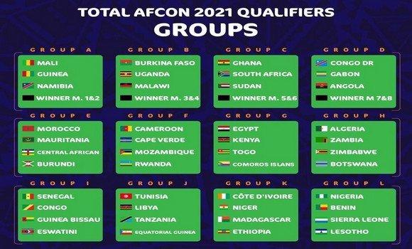 بطولة أفريقيا لكرة القدم